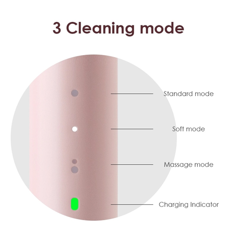 (Pink) Electric Toothbrush Xiaomi Ultrasonic Automatic Sonic Tooth Brush Rechargeable Waterproof (Pink)-Zomorod.com